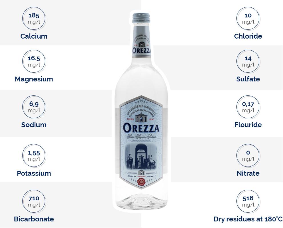 eau d'Orezza